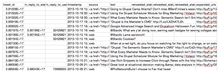 Twitter Archive .css